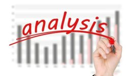 How Accurate is Predictive Analytics?